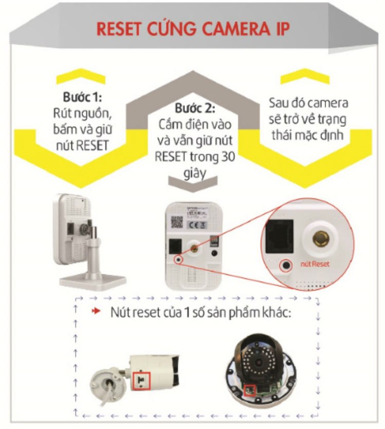 Reset cứng camera IP Hikvision